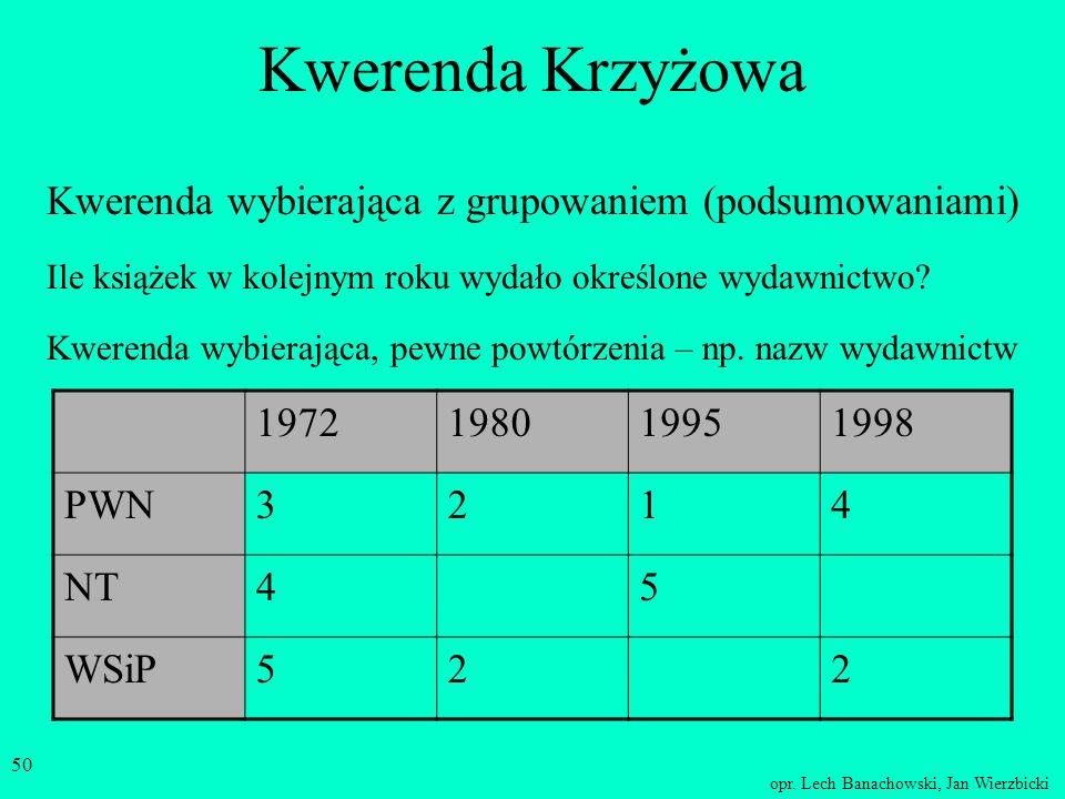 opr. Lech Banachowski, Jan Wierzbicki 49 Kwerenda usuwająca Pole:Tytuł Usuwanie: Kryteria:Analiza Dane są modyfikowane trwale nie można cofnąć operacj