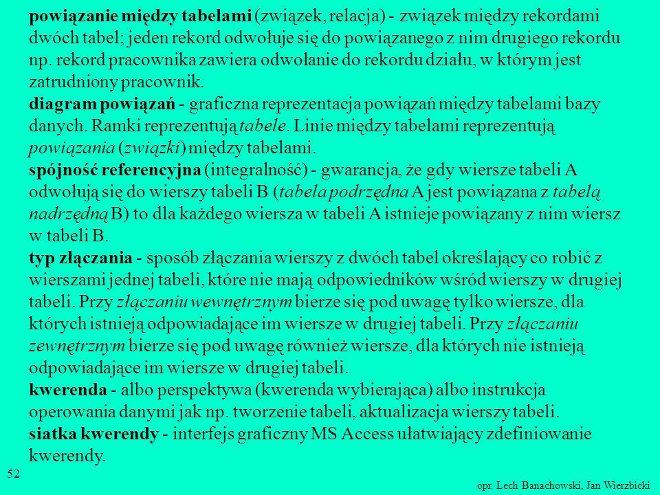 opr. Lech Banachowski, Jan Wierzbicki 51 MS Access - program firmy Microsoft dostarczający graficznego interfejsu do relacyjnej bazy danych. Przy pomo