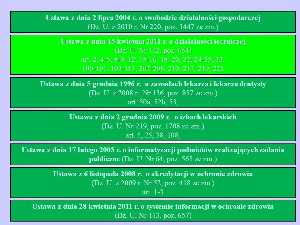PODMIOT WYKONUJĄCY DZIAŁALNOŚĆ LECZNICZĄ PODMIOT LECZNICZYLEKARZ WYKONUJĄCY PRAKTYKĘ ZAWODOWĄ PIELĘGNIARKA /POŁOŻNA WYKONUJĄCA PRAKTYKĘ ZAWODOWĄ Ustawa z dnia 15 kwietnia 2011 r.