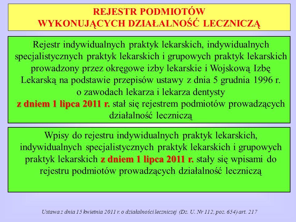 Ustawa z dnia 15 kwietnia 2011 r.o działalności leczniczej (Dz.