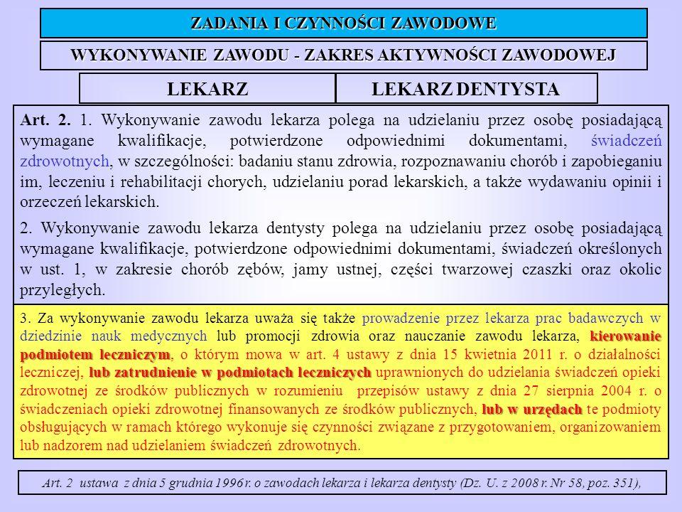 CZYNNOŚCI ZAWODOWE LEKARZA, LEKARZA DENTYSTY - ZADANIA ZAWODOWE – ustawa o zawodach lekarza i lekarza dentysty – art.