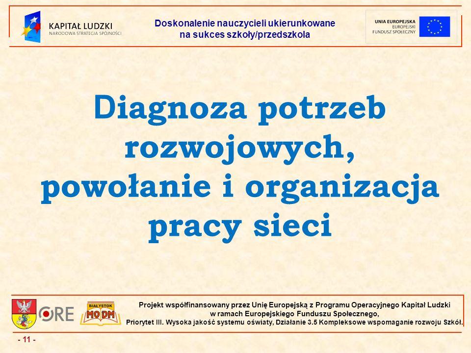 - 11 - Projekt współfinansowany przez Unię Europejską z Programu Operacyjnego Kapitał Ludzki w ramach Europejskiego Funduszu Społecznego, Priorytet III.