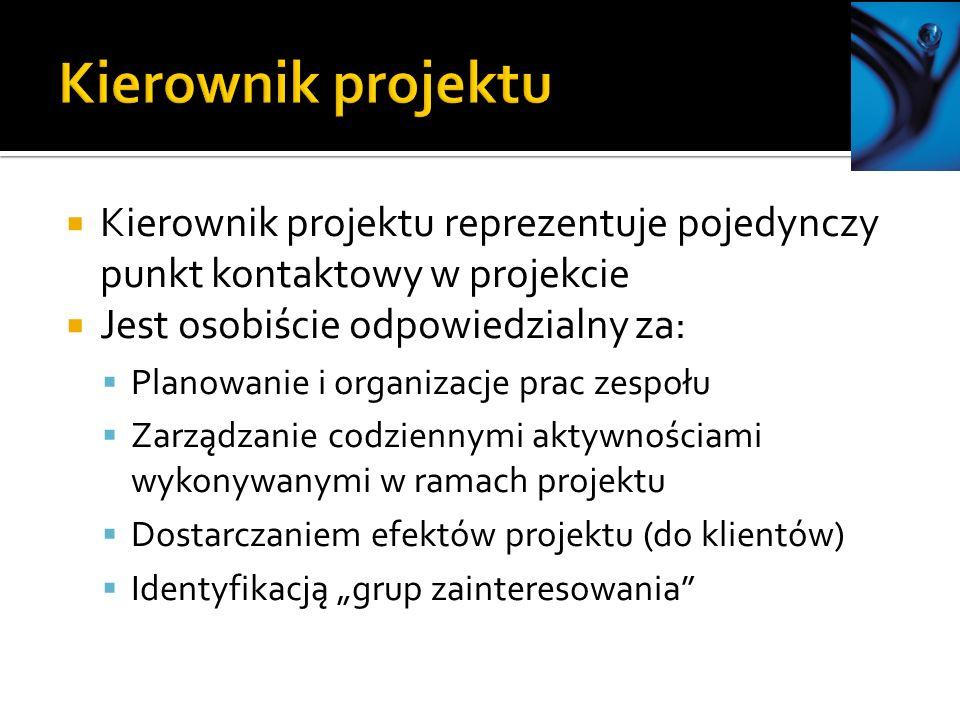 Kierownik projektu reprezentuje pojedynczy punkt kontaktowy w projekcie Jest osobiście odpowiedzialny za: Planowanie i organizacje prac zespołu Zarządzanie codziennymi aktywnościami wykonywanymi w ramach projektu Dostarczaniem efektów projektu (do klientów) Identyfikacją grup zainteresowania