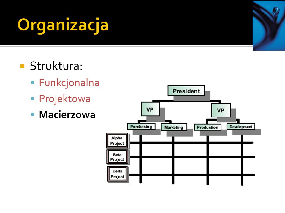 Struktura: Funkcjonalna Projektowa Macierzowa
