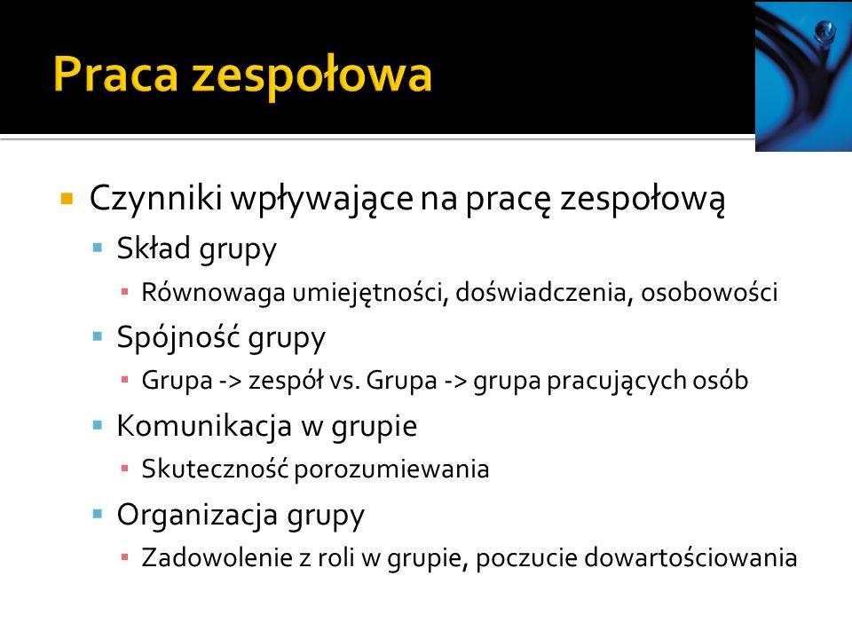 Czynniki wpływające na pracę zespołową Skład grupy Równowaga umiejętności, doświadczenia, osobowości Spójność grupy Grupa -> zespół vs.