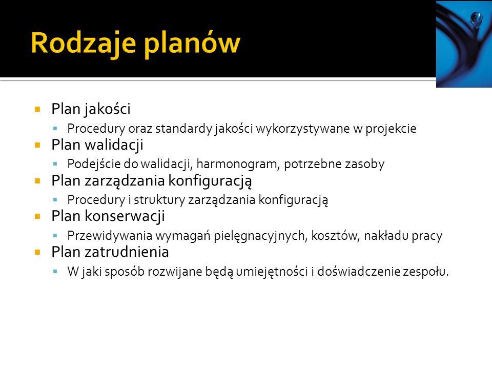 Plan jakości Procedury oraz standardy jakości wykorzystywane w projekcie Plan walidacji Podejście do walidacji, harmonogram, potrzebne zasoby Plan zar