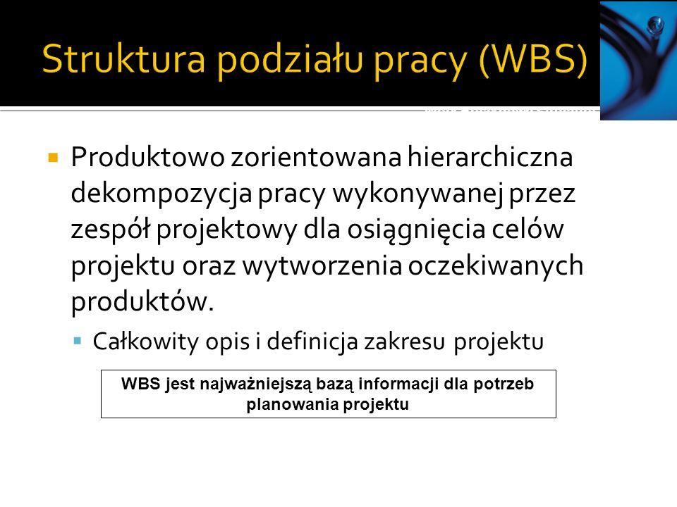 Produktowo zorientowana hierarchiczna dekompozycja pracy wykonywanej przez zespół projektowy dla osiągnięcia celów projektu oraz wytworzenia oczekiwan