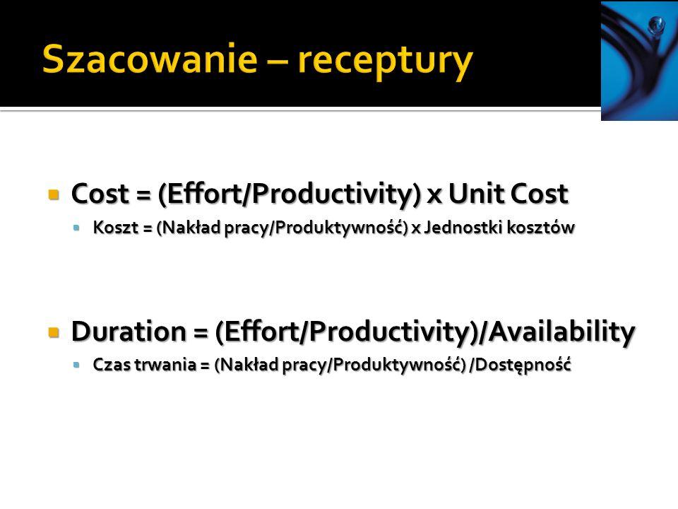 Cost = (Effort/Productivity) x Unit Cost Cost = (Effort/Productivity) x Unit Cost Koszt = (Nakład pracy/Produktywność) x Jednostki kosztów Koszt = (Nakład pracy/Produktywność) x Jednostki kosztów Duration = (Effort/Productivity)/Availability Duration = (Effort/Productivity)/Availability Czas trwania = (Nakład pracy/Produktywność) /Dostępność Czas trwania = (Nakład pracy/Produktywność) /Dostępność