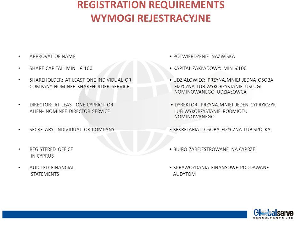 REGISTRATION REQUIREMENTS WYMOGI REJESTRACYJNE APPROVAL OF NAME POTWIERDZENIE NAZWISKA SHARE CAPITAL: MIN 100 KAPITAŁ ZAKŁADOWY: MIN 100 SHAREHOLDER: