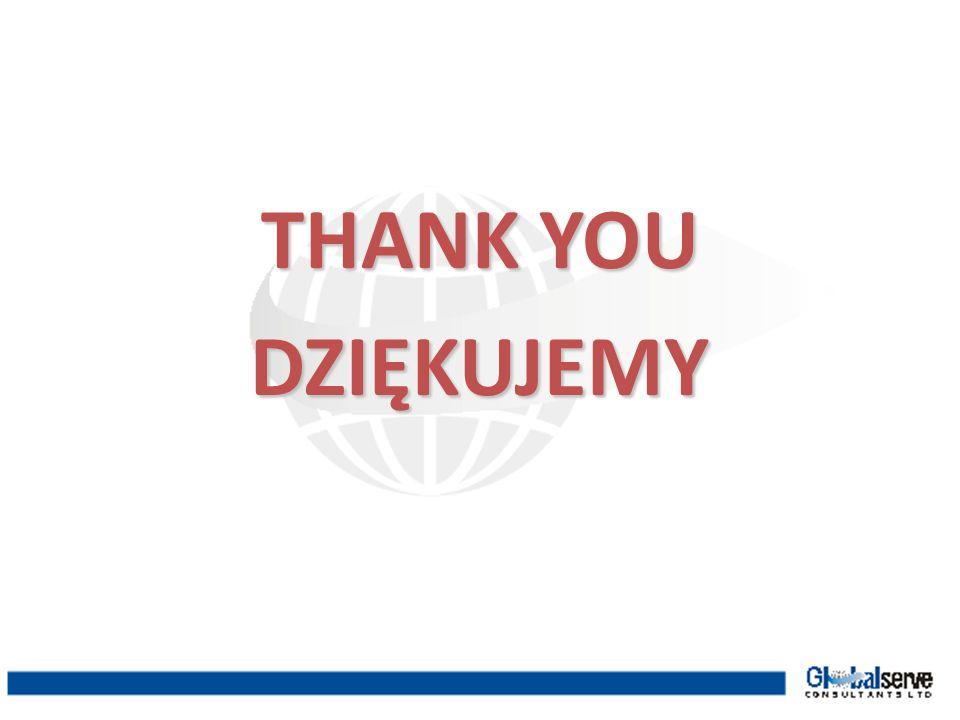 THANK YOU DZIĘKUJEMY