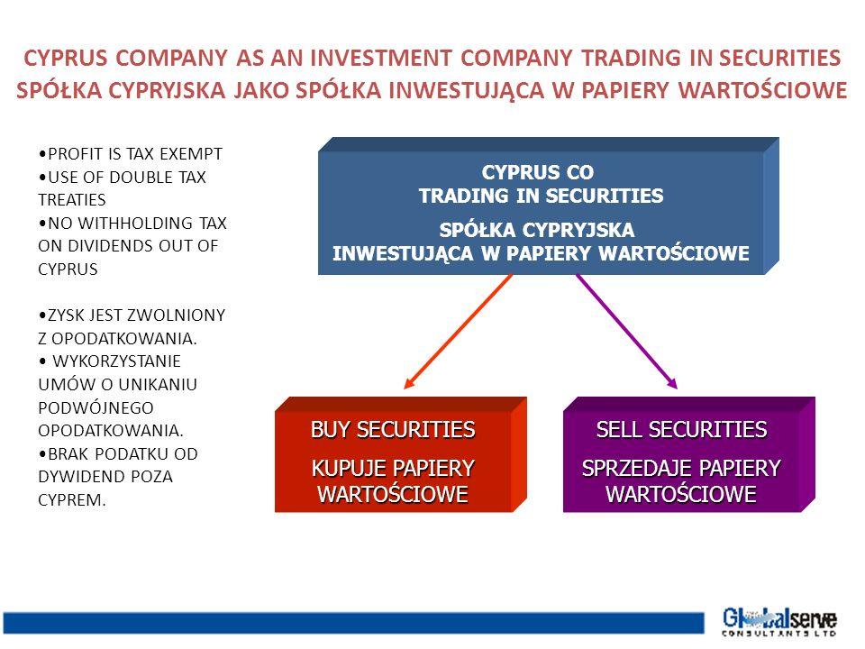CYPRUS COMPANY AS AN INVESTMENT COMPANY TRADING IN SECURITIES SPÓŁKA CYPRYJSKA JAKO SPÓŁKA INWESTUJĄCA W PAPIERY WARTOŚCIOWE CYPRUS CO TRADING IN SECU