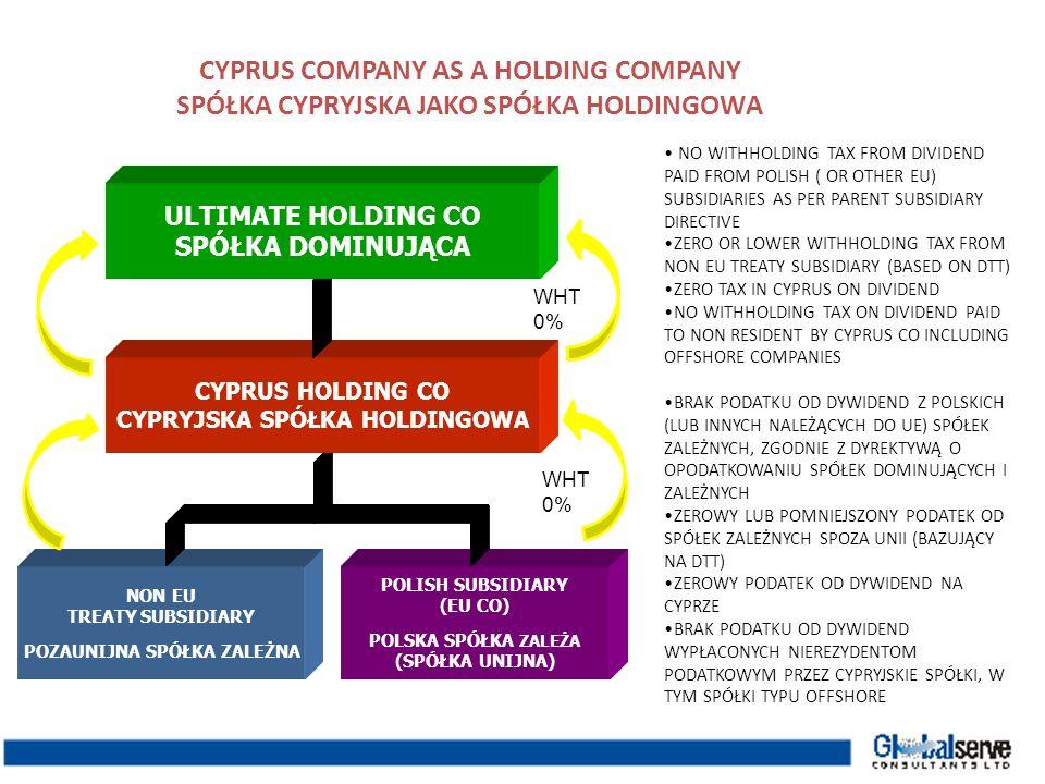 OPERATING CO SPÓŁKA OPERACYJNA CYPRUS FINANCING CO CYPRYJSKA SPÓŁKA FINANSUJĄCA CYPRUS COMPANY AS A FINANCE COMPANY SPÓŁKA CYPRYJSKA JAKO SPÓŁKA FINANSUJĄCA OFFSHORE COMPANY SPÓŁKA OFFSHORE PROFITS REDUCED IN OPERATING COUNTRY DUE TO THE INTEREST PAID TO CY CO SMALL INTEREST MARGIN TAXABLE AT 10% IN CYPRUS NO WITHHOLDING TAX ON INTEREST ZYSKI OGRANICZONE W KRAJU PROWADZENIA DZIAŁALNOŚCI, DZIĘKI WYPŁATOM ZYSKÓW SPÓŁKOM CYPRYJSKIM NISKIE OPODATKOWANIE ZYSKÓW NA CYPRZE, NA POZIOMIE 10% BRAK PODATKU OD ZYSKÓW U ŹRÓDŁA