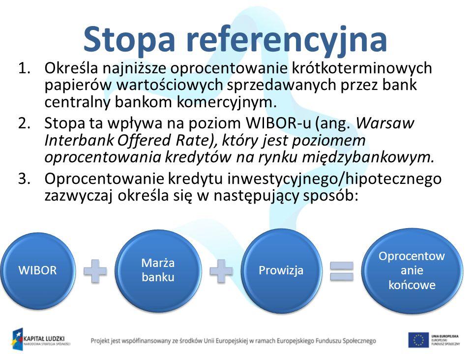 Stopa referencyjna 1.Określa najniższe oprocentowanie krótkoterminowych papierów wartościowych sprzedawanych przez bank centralny bankom komercyjnym.