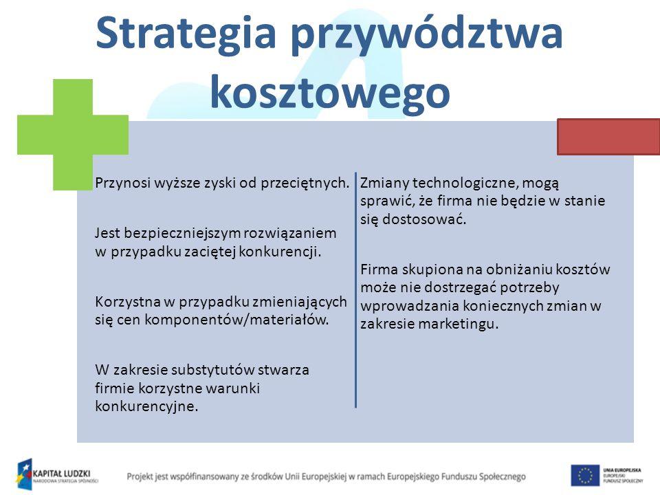 Strategia przywództwa kosztowego Przynosi wyższe zyski od przeciętnych.