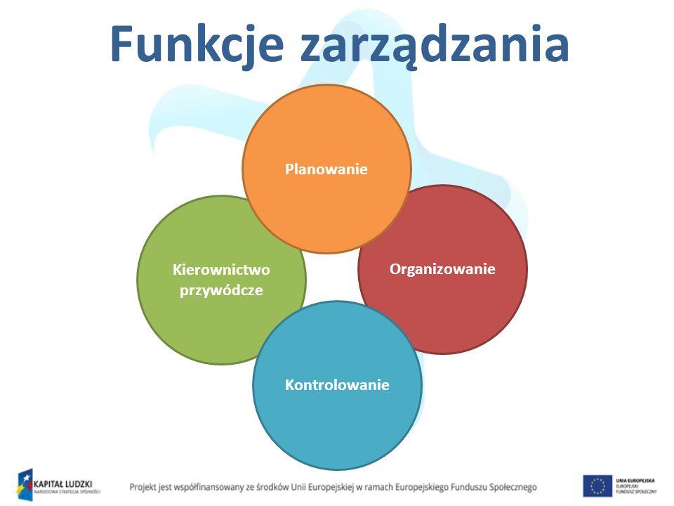 Funkcje zarządzania Organizowanie Kierownictwo przywódcze Kontrolowanie Planowanie