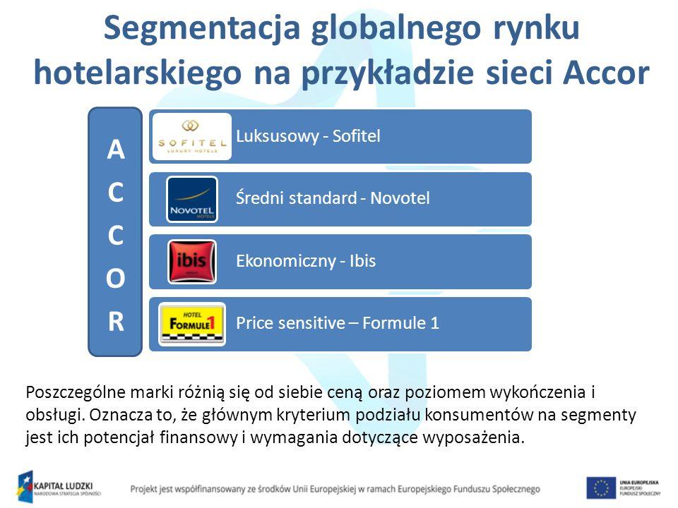 Segmentacja globalnego rynku hotelarskiego na przykładzie sieci Accor Poszczególne marki różnią się od siebie ceną oraz poziomem wykończenia i obsługi