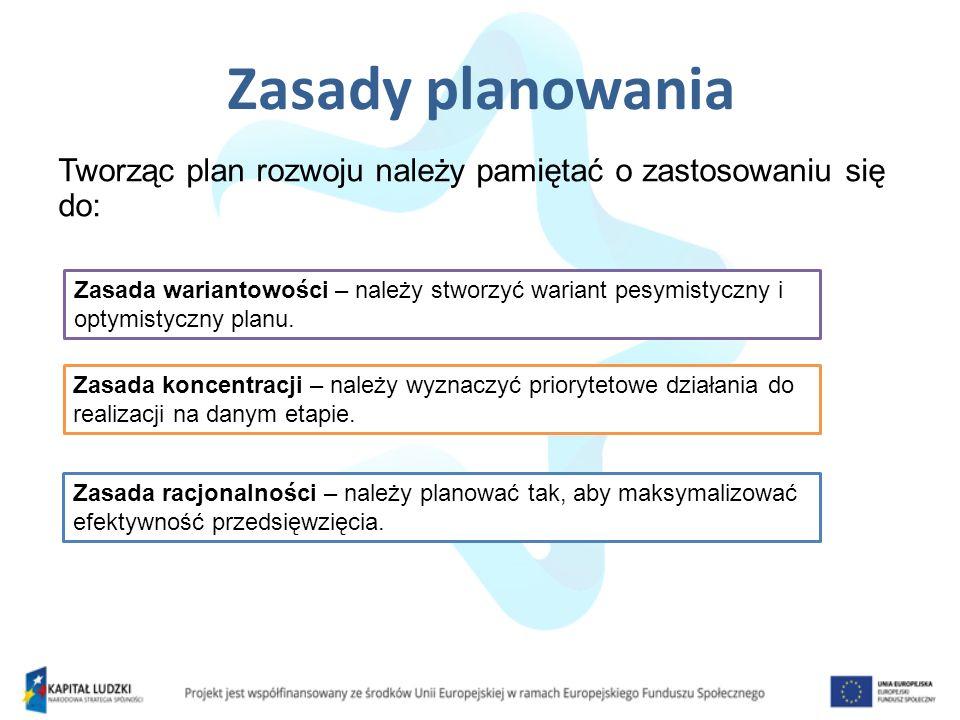 Tworząc plan rozwoju należy pamiętać o zastosowaniu się do: Zasady planowania Zasada wariantowości – należy stworzyć wariant pesymistyczny i optymisty