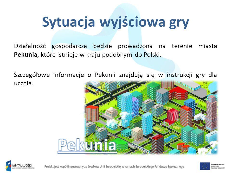 Sytuacja wyjściowa gry Działalność gospodarcza będzie prowadzona na terenie miasta Pekunia, które istnieje w kraju podobnym do Polski. Szczegółowe inf