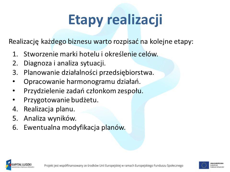 Etapy realizacji Realizację każdego biznesu warto rozpisać na kolejne etapy: 1.Stworzenie marki hotelu i określenie celów. 2.Diagnoza i analiza sytuac