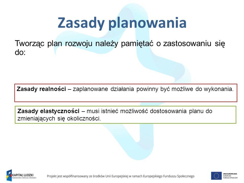 Tworząc plan rozwoju należy pamiętać o zastosowaniu się do: Zasady planowania Zasady realności – zaplanowane działania powinny być możliwe do wykonani