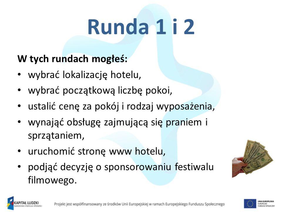 Runda 3 i 4 W tych rundach mogłeś : udostępnić dodatkowe usługi dla gości hotelowych, wybrać dodatkowe formy promocji hotelu, zapewnić catering śniadaniowy dla gości hotelu, analizować swoje decyzje z wykorzystaniem raportu finansowego i raportu przepływów finansowych.