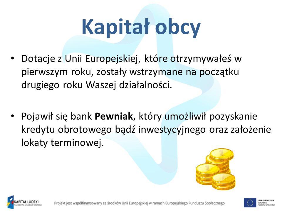 Kapitał obcy Dotacje z Unii Europejskiej, które otrzymywałeś w pierwszym roku, zostały wstrzymane na początku drugiego roku Waszej działalności. Pojaw