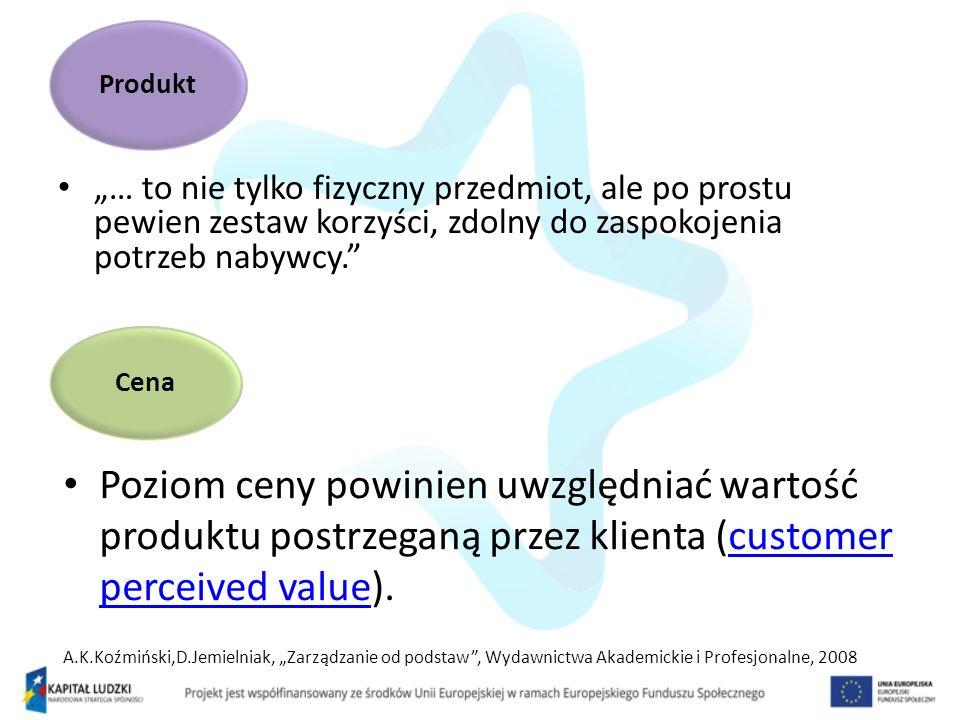 Są to takie działania marketingowe jak: – reklama, – public relations, – przekaz ustny, – komunikacja z klientem przez punkty sprzedaży.