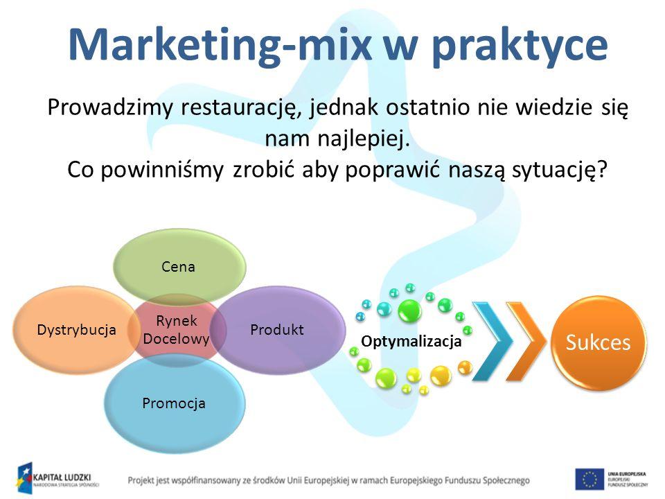 Marketing-mix w praktyce Prowadzimy restaurację, jednak ostatnio nie wiedzie się nam najlepiej. Co powinniśmy zrobić aby poprawić naszą sytuację? Ryne
