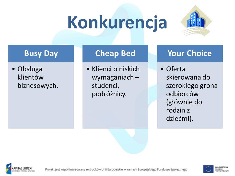 Busy Day Obsługa klientów biznesowych. Cheap Bed Klienci o niskich wymaganiach – studenci, podróżnicy. Your Choice Oferta skierowana do szerokiego gro