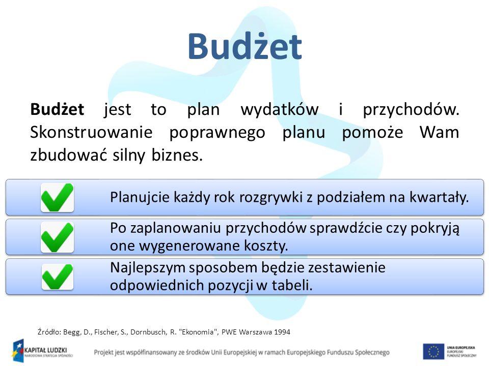 Budżet Budżet jest to plan wydatków i przychodów.
