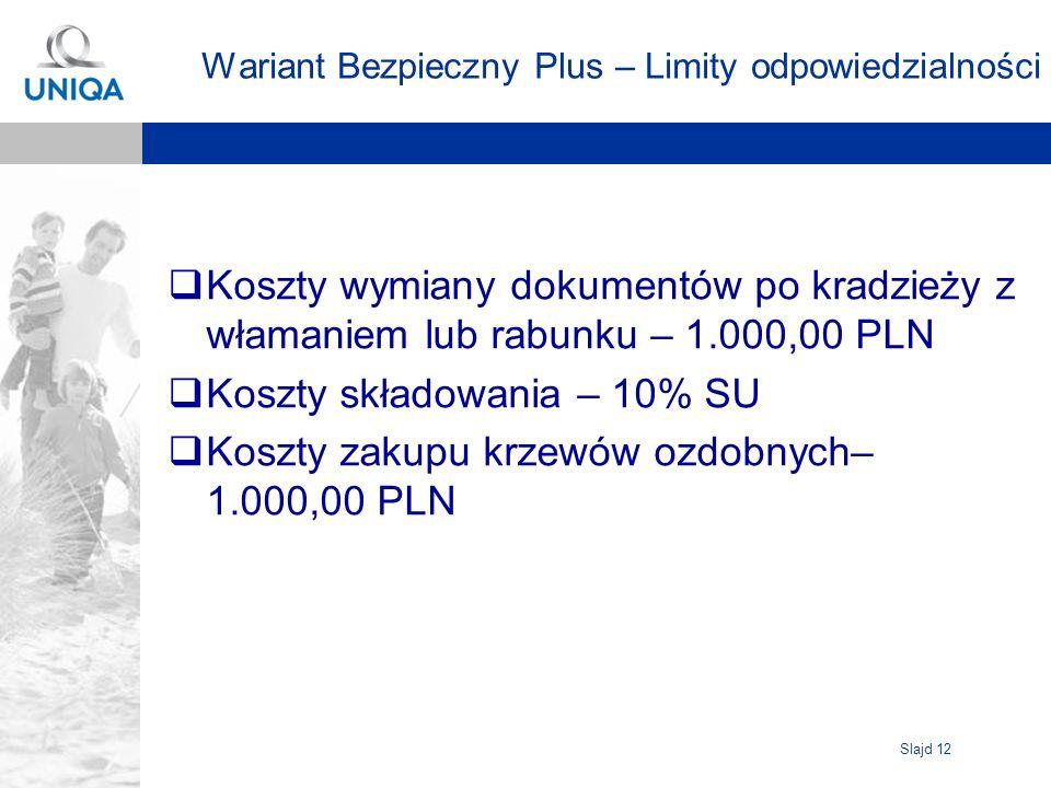 Slajd 12 Wariant Bezpieczny Plus – Limity odpowiedzialności Koszty wymiany dokumentów po kradzieży z włamaniem lub rabunku – 1.000,00 PLN Koszty składowania – 10% SU Koszty zakupu krzewów ozdobnych– 1.000,00 PLN