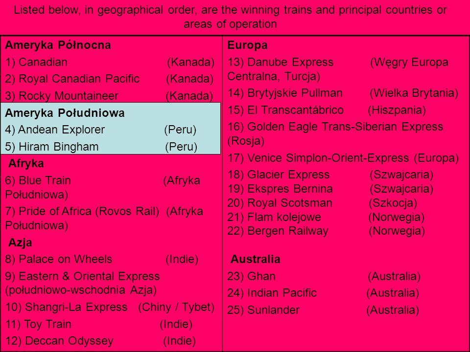 Ameryka Północna 1) Canadian (Kanada) 2) Royal Canadian Pacific (Kanada) 3) Rocky Mountaineer (Kanada) Ameryka Południowa 4) Andean Explorer (Peru) 5) Hiram Bingham (Peru) Afryka 6) Blue Train (Afryka Południowa) 7) Pride of Africa (Rovos Rail) (Afryka Południowa) Azja 8) Palace on Wheels (Indie) 9) Eastern & Oriental Express (południowo-wschodnia Azja) 10) Shangri-La Express (Chiny / Tybet) 11) Toy Train (Indie) 12) Deccan Odyssey (Indie) Europa 13) Danube Express (Węgry Europa Centralna, Turcja) 14) Brytyjskie Pullman (Wielka Brytania) 15) El Transcantábrico (Hiszpania) 16) Golden Eagle Trans-Siberian Express (Rosja) 17) Venice Simplon-Orient-Express (Europa) 18) Glacier Express (Szwajcaria) 19) Ekspres Bernina (Szwajcaria) 20) Royal Scotsman (Szkocja) 21) Flam kolejowe (Norwegia) 22) Bergen Railway (Norwegia) Australia 23) Ghan (Australia) 24) Indian Pacific (Australia) 25) Sunlander (Australia) Listed below, in geographical order, are the winning trains and principal countries or areas of operation