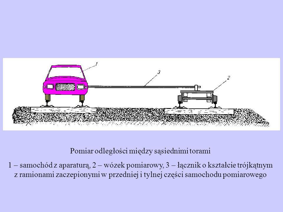 Schemat pojazdu do świetlnego pomiaru skrajni budowli 1 – platforma, 2 – generator promieni ze zwierciadłami, 3- aparatura pomiarowa, 4- wystające czę