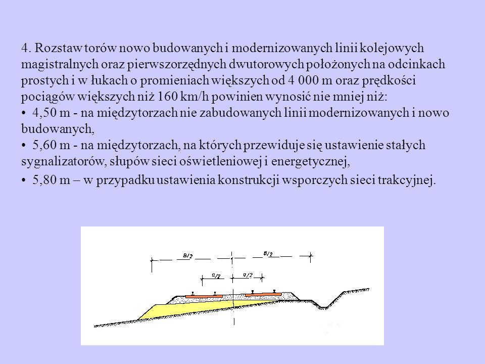 Rozstaw torów i skrajnia budowli § 30. 1. Rozstaw torów (odległość pomiędzy ich osiami) ustala się w zależności od obowiązującej na danej linii kolejo