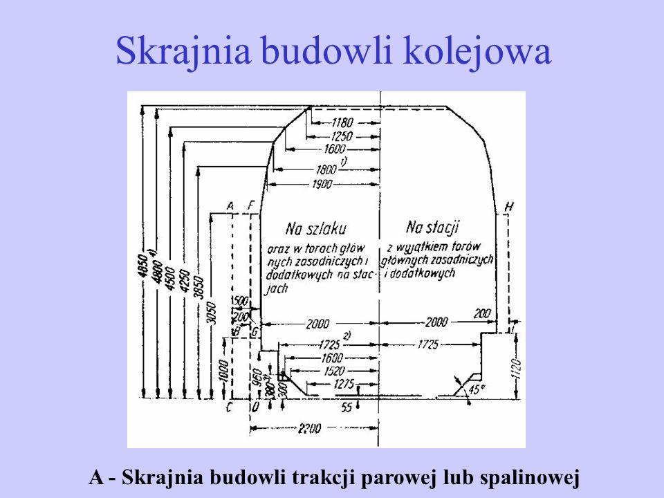 Skrajnia budowli kolejowa A - Skrajnia budowli trakcji parowej lub spalinowej