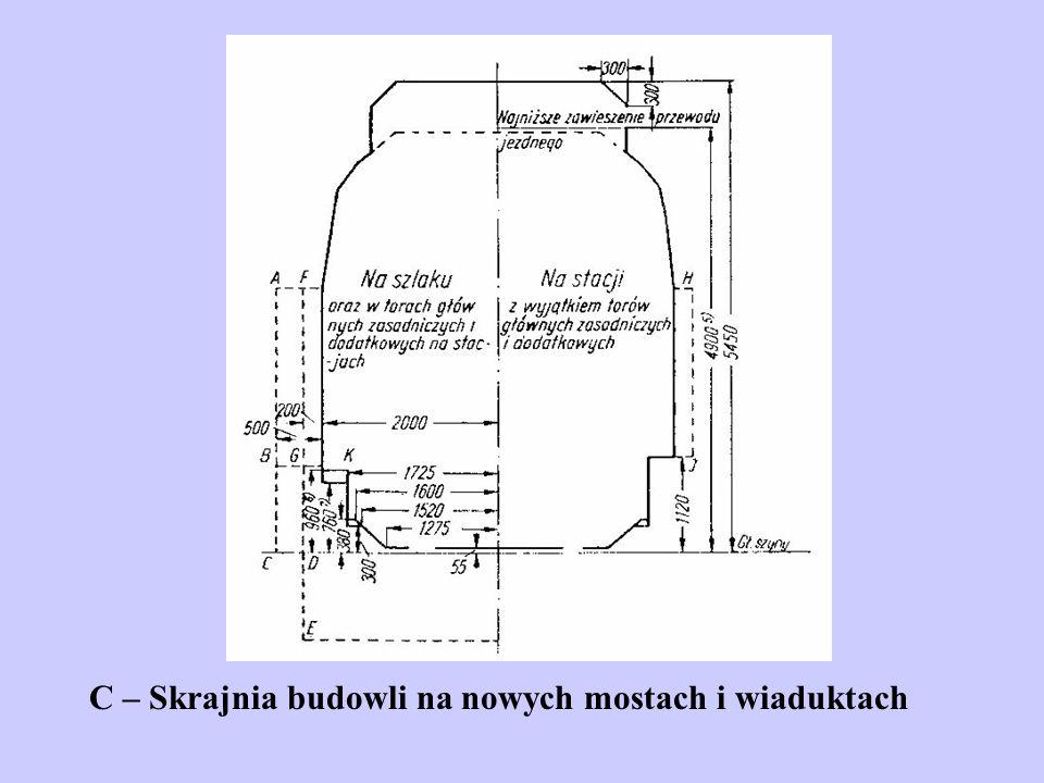 Rodzaje skrajni B - Skrajnia budowli lekkich (np. kładki dla pieszych, do której zakotwiczenie linki nośnej wpływałoby niekorzystnie na jej statecznoś