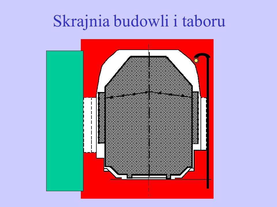 Rozstaw torów i skrajnia budowli § 30.1.