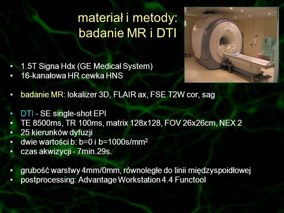 materiał i metody: badanie MR i DTI 1.5T Signa Hdx (GE Medical System) 16-kanałowa HR cewka HNS badanie MR: lokalizer 3D, FLAIR ax, FSE T2W cor, sag D