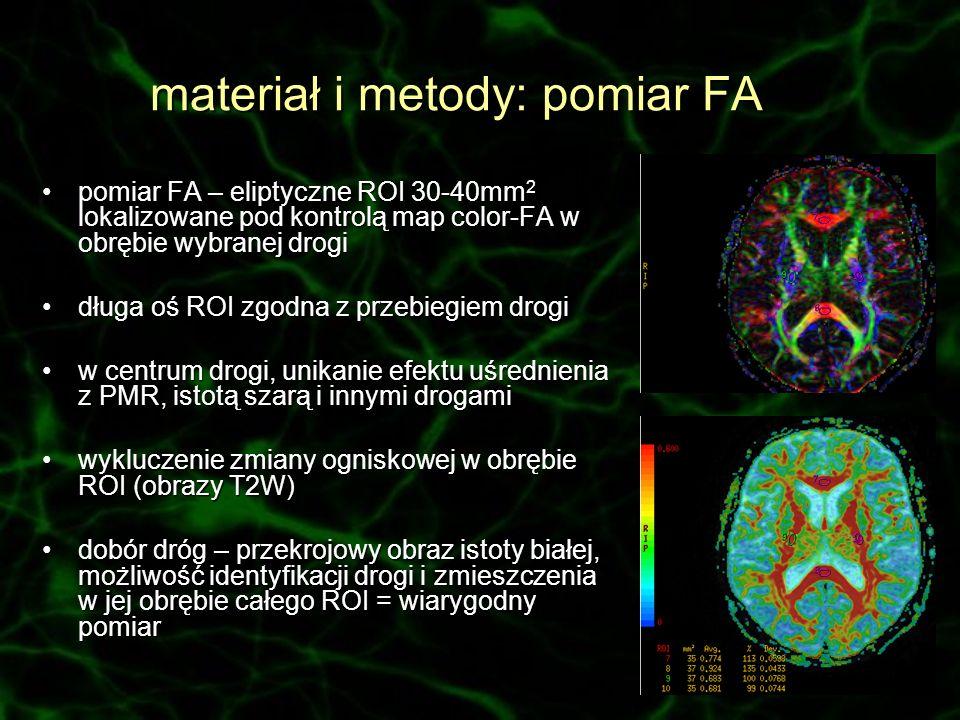 materiał i metody: pomiar FA pomiar FA – eliptyczne ROI 30-40mm 2 lokalizowane pod kontrolą map color-FA w obrębie wybranej drogipomiar FA – eliptyczn