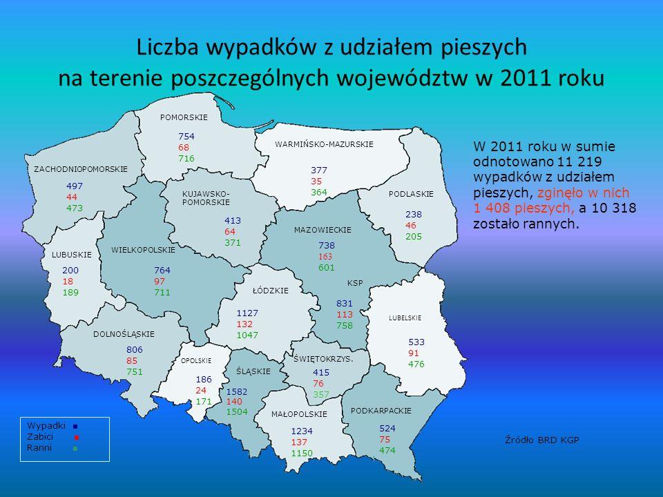 Liczba wypadków z udziałem pieszych na terenie poszczególnych województw w 2011 roku DOLNOŚLĄSKIE LUBELSKIE KUJAWSKO- POMORSKIE LUBUSKIE ŁÓDZKIE MAŁOPOLSKIE MAZOWIECKIE OPOLSKIE PODKARPACKIE PODLASKIE POMORSKIE ŚLĄSKIE ŚWIĘTOKRZYS.