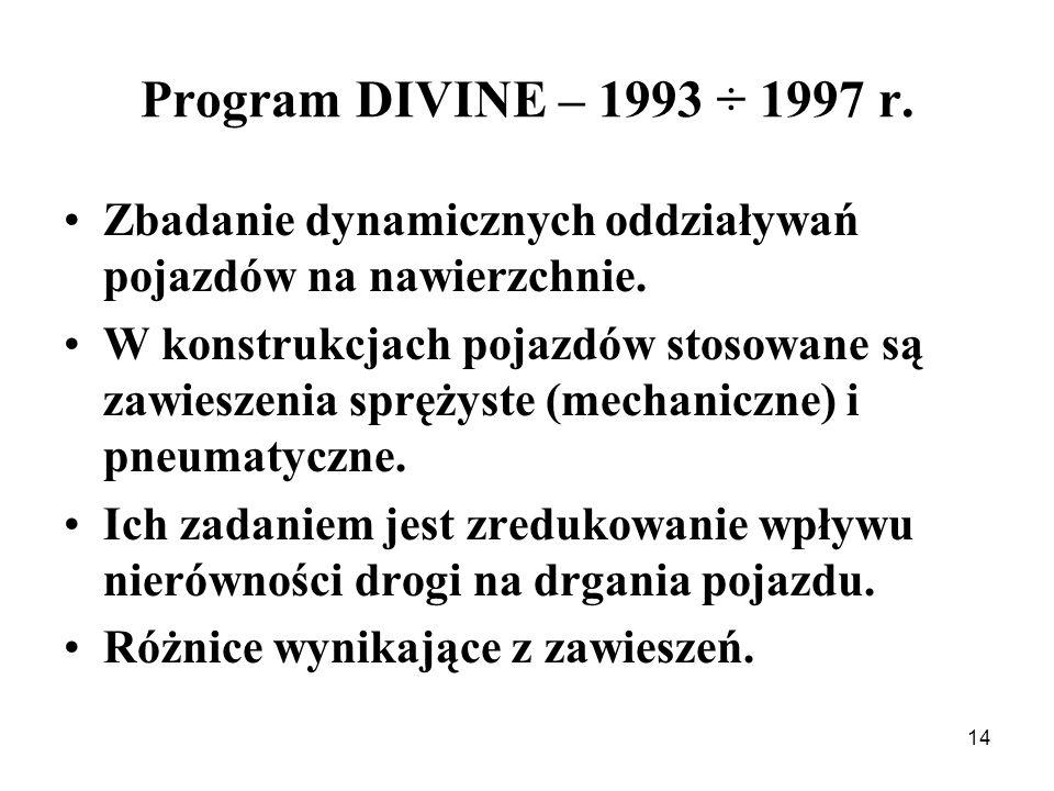 Program DIVINE – 1993 ÷ 1997 r.Zbadanie dynamicznych oddziaływań pojazdów na nawierzchnie.