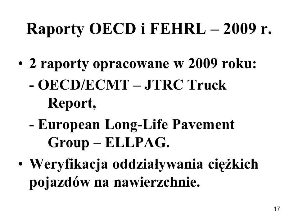 Raporty OECD i FEHRL – 2009 r.