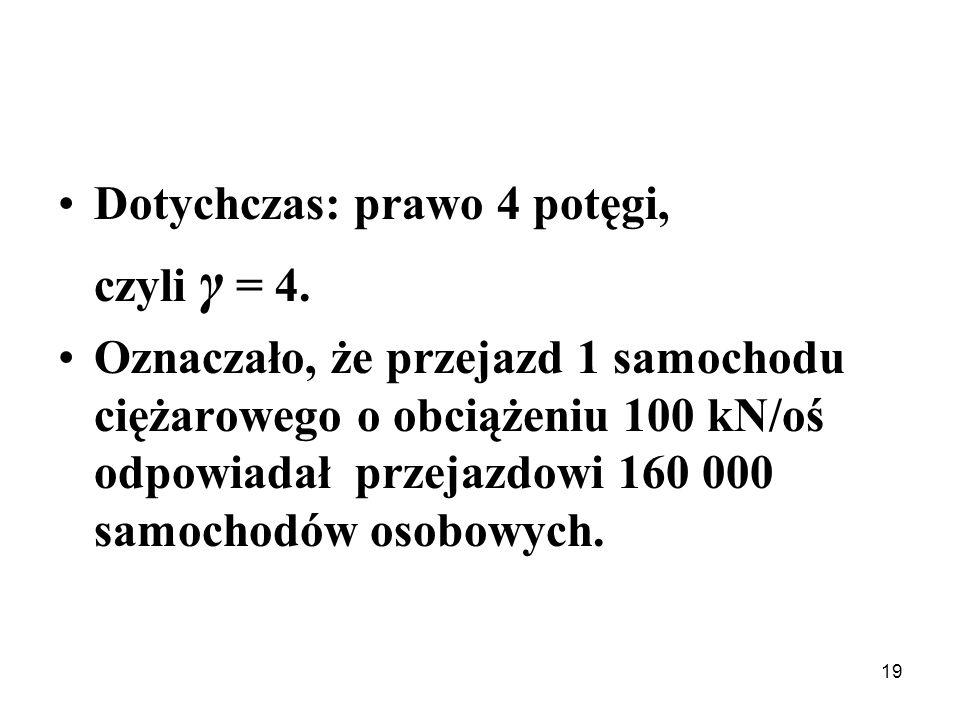 Dotychczas: prawo 4 potęgi, czyli γ = 4.