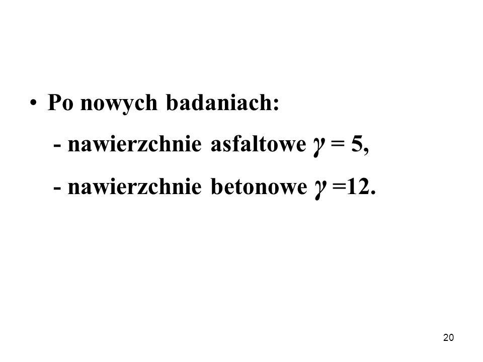 Po nowych badaniach: - nawierzchnie asfaltowe γ = 5, - nawierzchnie betonowe γ =12. 20