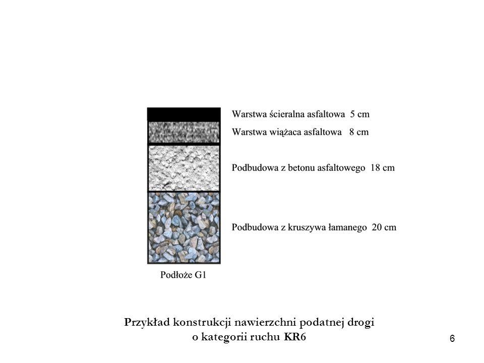 Przykład konstrukcji nawierzchni podatnej drogi o kategorii ruchu KR6 6