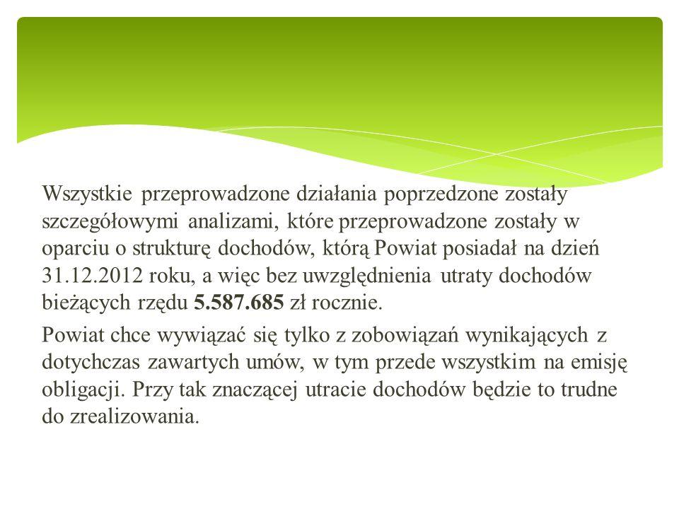 Wszystkie przeprowadzone działania poprzedzone zostały szczegółowymi analizami, które przeprowadzone zostały w oparciu o strukturę dochodów, którą Powiat posiadał na dzień 31.12.2012 roku, a więc bez uwzględnienia utraty dochodów bieżących rzędu 5.587.685 zł rocznie.