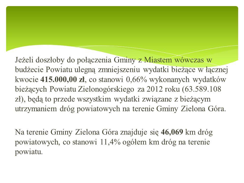 Jeżeli doszłoby do połączenia Gminy z Miastem wówczas w budżecie Powiatu ulegną zmniejszeniu wydatki bieżące w łącznej kwocie 415.000,00 zł, co stanowi 0,66% wykonanych wydatków bieżących Powiatu Zielonogórskiego za 2012 roku (63.589.108 zł), będą to przede wszystkim wydatki związane z bieżącym utrzymaniem dróg powiatowych na terenie Gminy Zielona Góra.