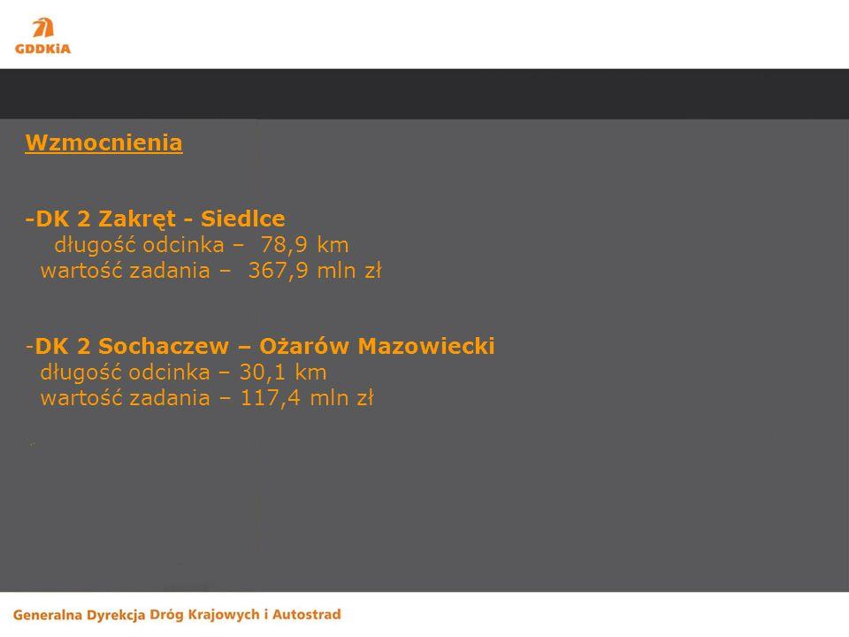 Wzmocnienia -DK 2 Zakręt - Siedlce długość odcinka – 78,9 km wartość zadania – 367,9 mln zł -DK 2 Sochaczew – Ożarów Mazowiecki długość odcinka – 30,1 km wartość zadania – 117,4 mln zł