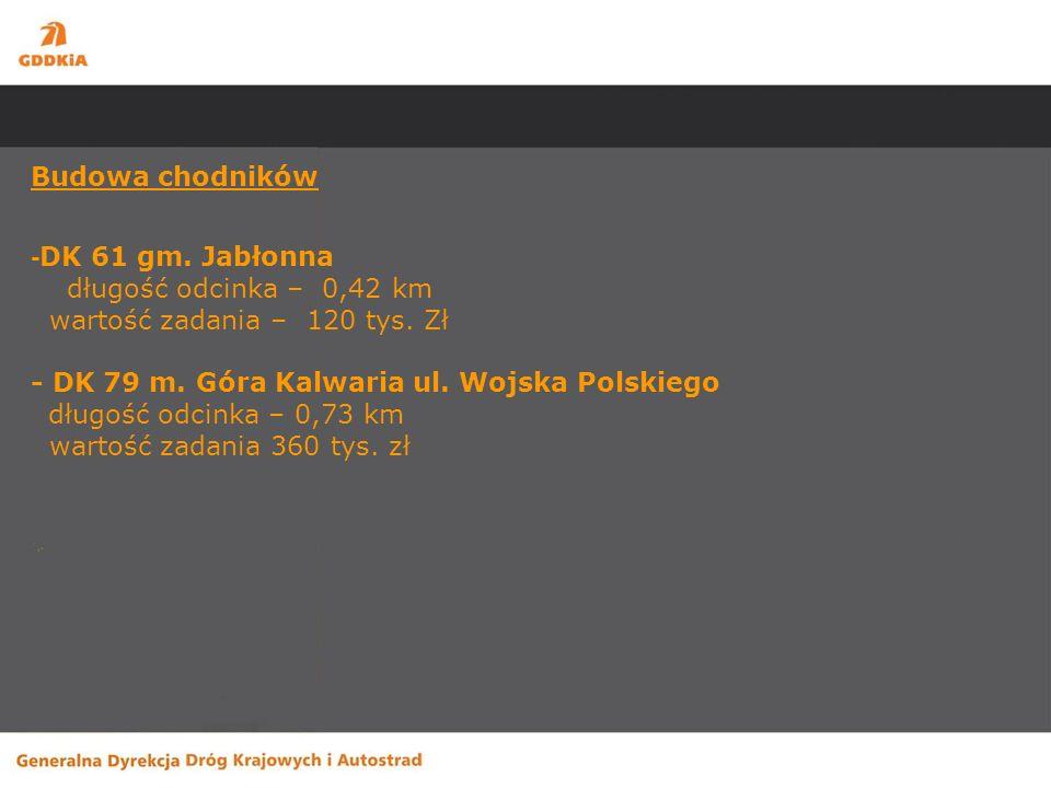 Budowa chodników - DK 61 gm. Jabłonna długość odcinka – 0,42 km wartość zadania – 120 tys.