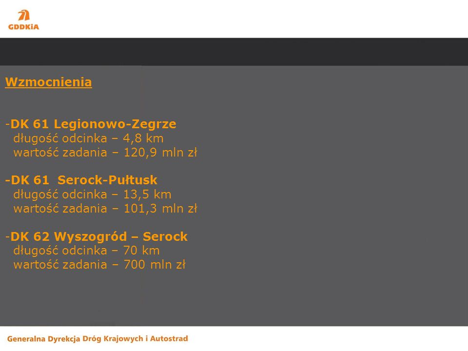 -DK 62 Wierzbica - Wyszków długość odcinka – 34 km wartość zadania – 255 mln. zł